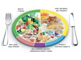 Гостевой дом Респект - иконка «питание» в Иноземцево